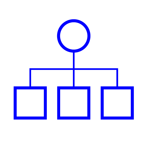 zukunvt_strategy_milestones_Organigramm